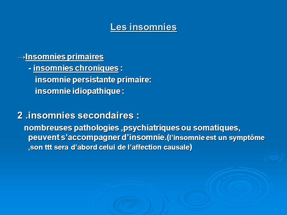 Les insomnies →Insomnies primaires - insomnies chroniques : - insomnies chroniques : insomnie persistante primaire: insomnie persistante primaire: insomnie idiopathique : insomnie idiopathique : 2.insomnies secondaires : nombreuses pathologies,psychiatriques ou somatiques, peuvent s'accompagner d'insomnie.( l'insomnie est un symptôme,son ttt sera d'abord celui de l'affection causale ) nombreuses pathologies,psychiatriques ou somatiques, peuvent s'accompagner d'insomnie.( l'insomnie est un symptôme,son ttt sera d'abord celui de l'affection causale )