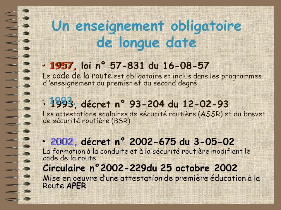 Un enseignement obligatoire de longue date • 1957, loi n° 57-831 du 16-08-57 Le code de la route est obligatoire et inclus dans les programmes d 'ense