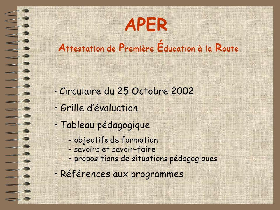 APER A ttestation de P remière É ducation à la R oute • Circulaire du 25 Octobre 2002 • Grille d'évaluation • Tableau pédagogique – objectifs de forma