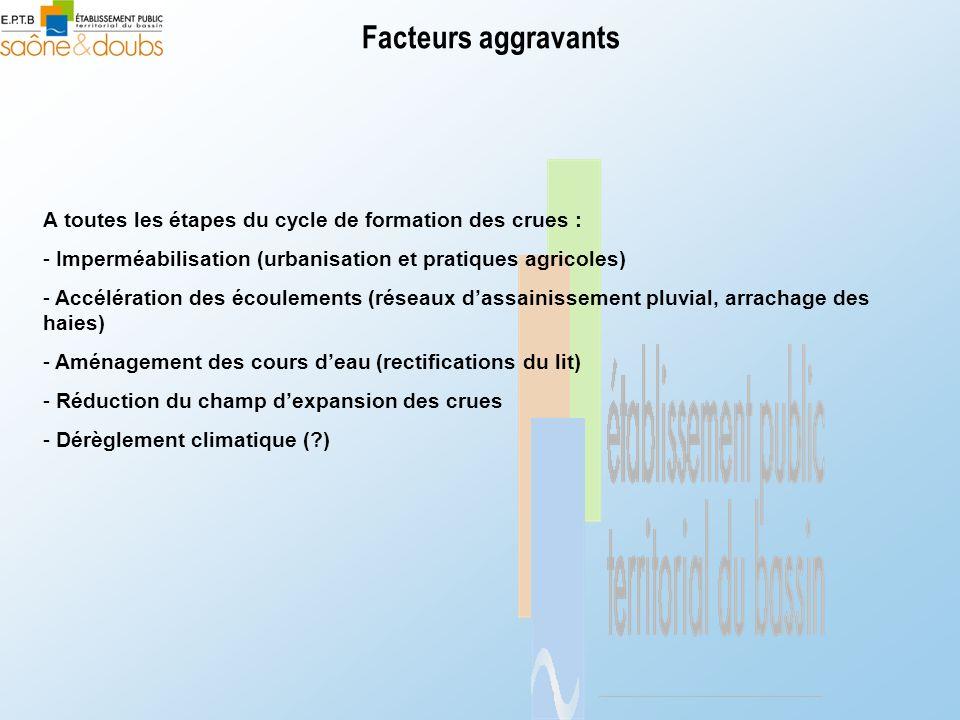 Facteurs aggravants A toutes les étapes du cycle de formation des crues : - Imperméabilisation (urbanisation et pratiques agricoles) - Accélération d