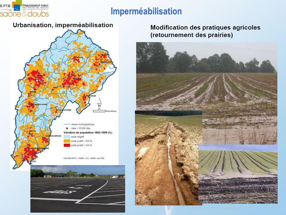 Imperméabilisation Modification des pratiques agricoles (retournement des prairies) Urbanisation, imperméabilisation