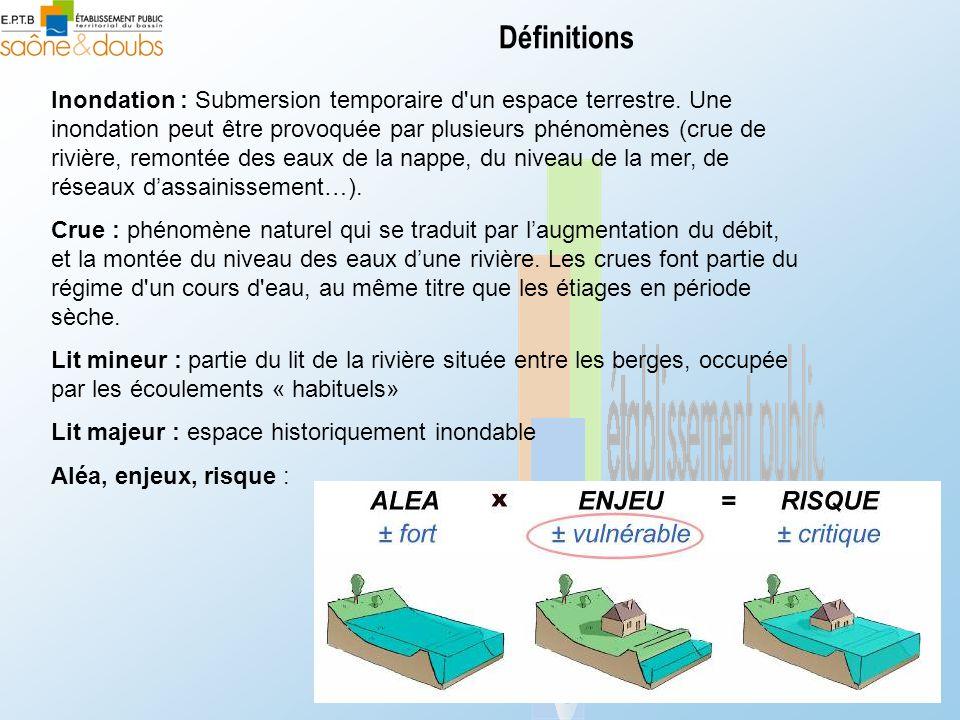 Définitions Inondation : Submersion temporaire d'un espace terrestre. Une inondation peut être provoquée par plusieurs phénomènes (crue de rivière, re