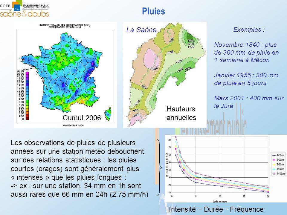 Pluies Hauteurs annuelles La Saône Cumul 2006 Intensité – Durée - Fréquence Exemples : Novembre 1840 : plus de 300 mm de pluie en 1 semaine à Mâcon Ja