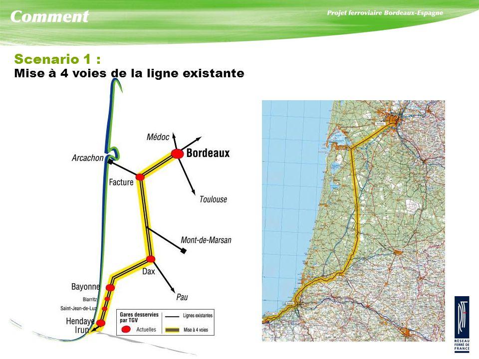 Scenario 1 : Mise à 4 voies de la ligne existante