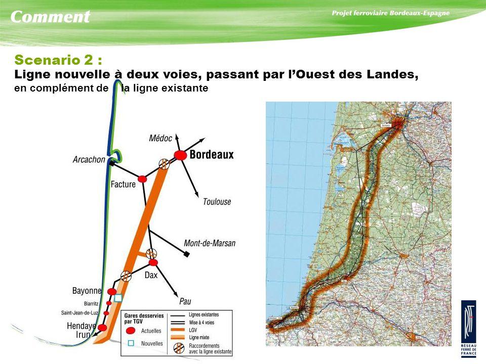 Scenario 2 : Ligne nouvelle à deux voies, passant par l'Ouest des Landes, en complément de la ligne existante