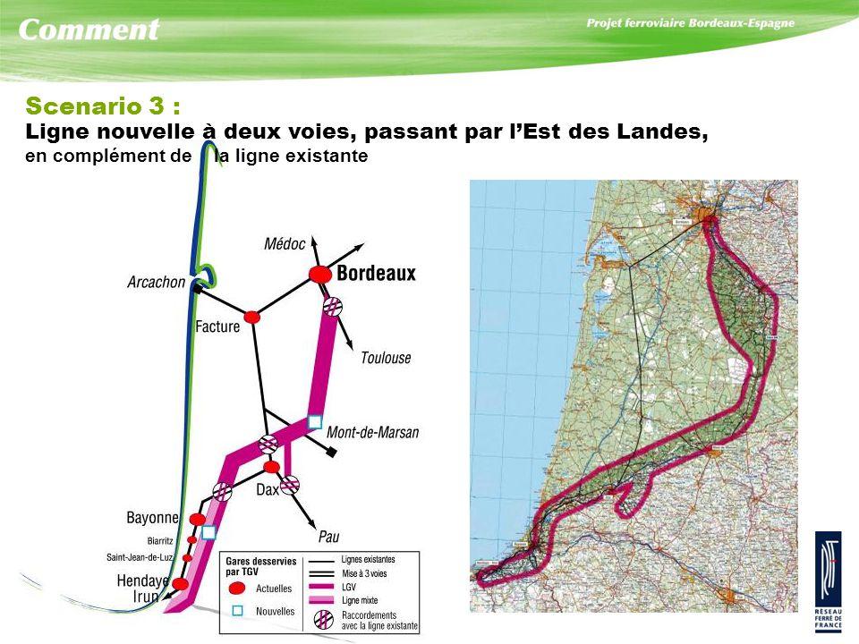Scenario 3 : Ligne nouvelle à deux voies, passant par l'Est des Landes, en complément de la ligne existante