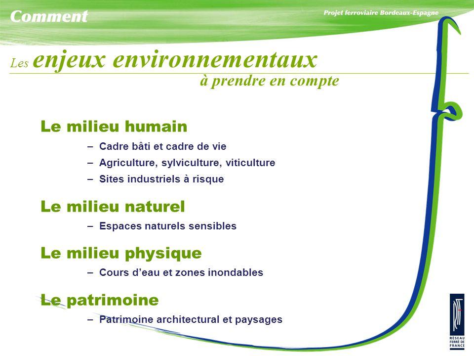 Les enjeux environnementaux à prendre en compte Le milieu humain –Cadre bâti et cadre de vie –Agriculture, sylviculture, viticulture –Sites industriel
