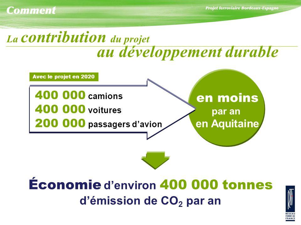 Économie d'environ 400 000 tonnes d'émission de CO 2 par an en moins par an en Aquitaine 400 000 camions 400 000 voitures 200 000 passagers d'avion La contribution du projet au développement durable Avec le projet en 2020