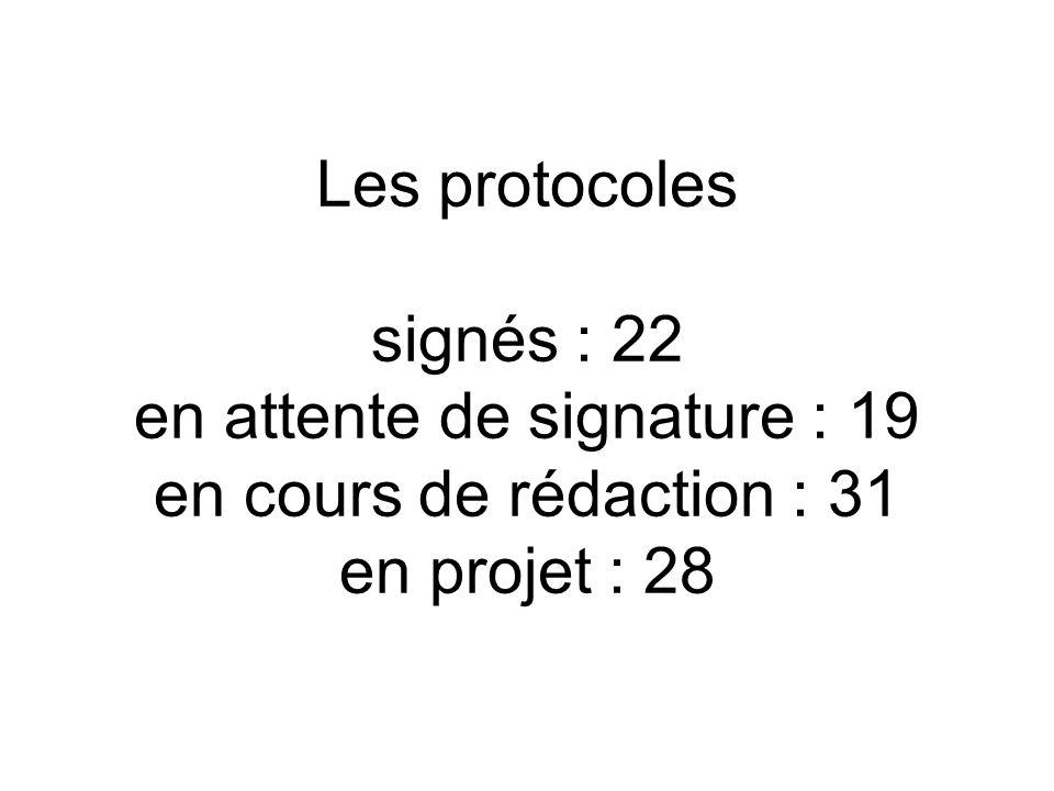 Les protocoles signés : 22 en attente de signature : 19 en cours de rédaction : 31 en projet : 28