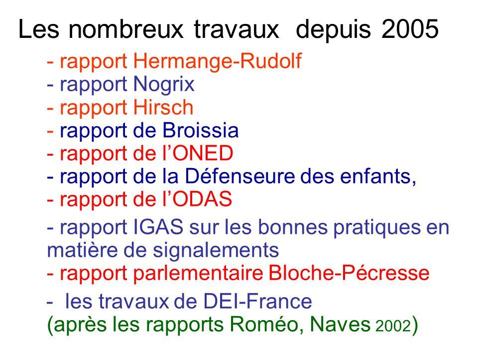 Les nombreux travaux depuis 2005 - rapport Hermange-Rudolf - rapport Nogrix - rapport Hirsch - rapport de Broissia - rapport de l'ONED - rapport de la