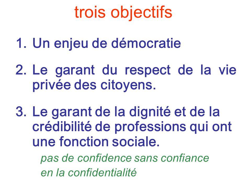 trois objectifs 1.Un enjeu de démocratie 2.Le garant du respect de la vie privée des citoyens. 3.Le garant de la dignité et de la crédibilité de profe