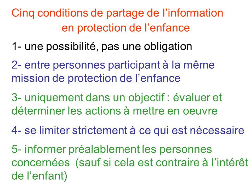 Cinq conditions de partage de l'information en protection de l'enfance 1- une possibilité, pas une obligation 2- entre personnes participant à la même