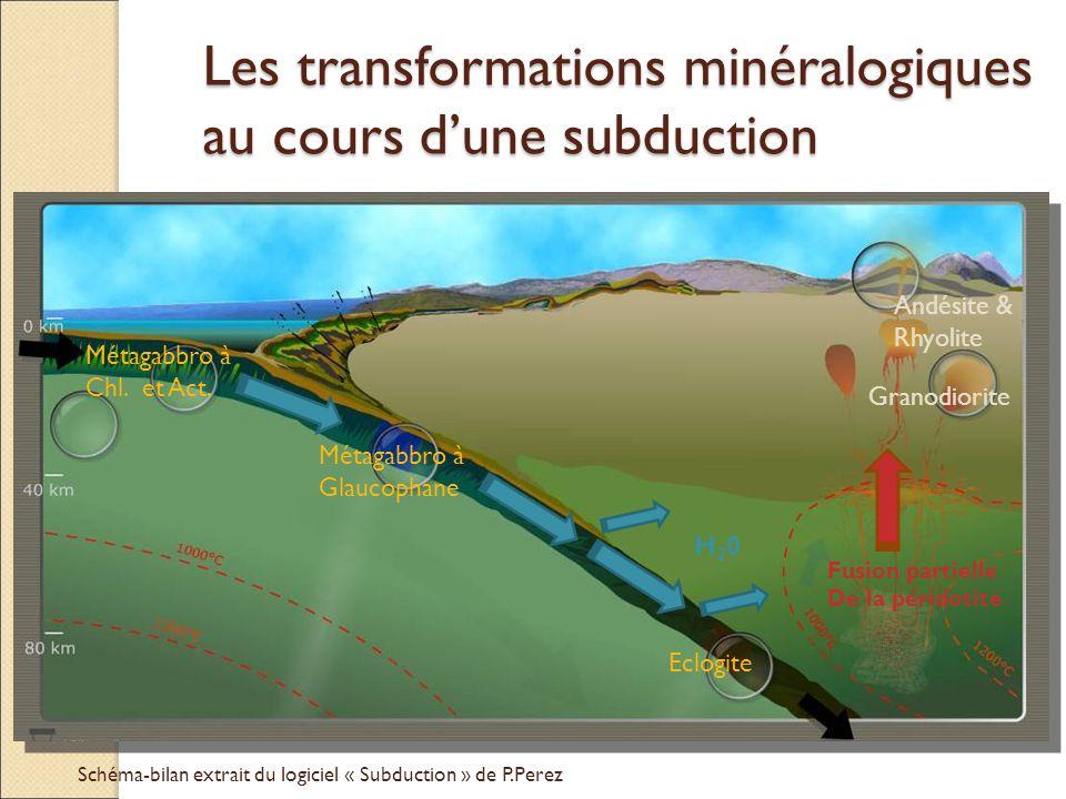 Les transformations minéralogiques au cours d'une subduction Andésite & Rhyolite Granodiorite Métagabbro à Chl.
