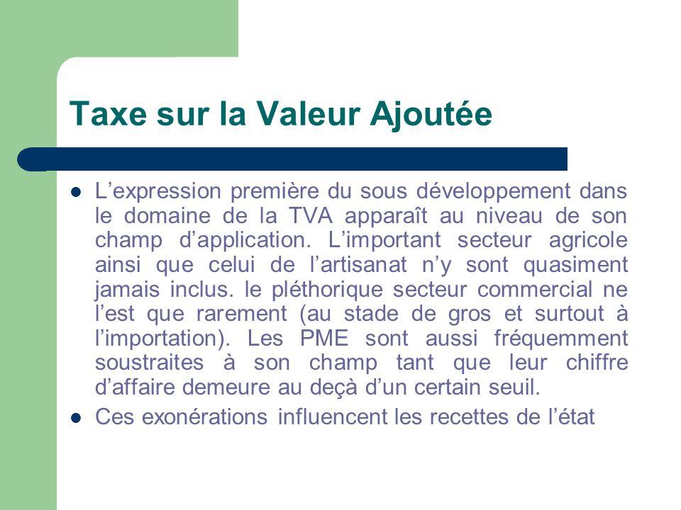 Taxe sur la Valeur Ajoutée LL'expression première du sous développement dans le domaine de la TVA apparaît au niveau de son champ d'application.