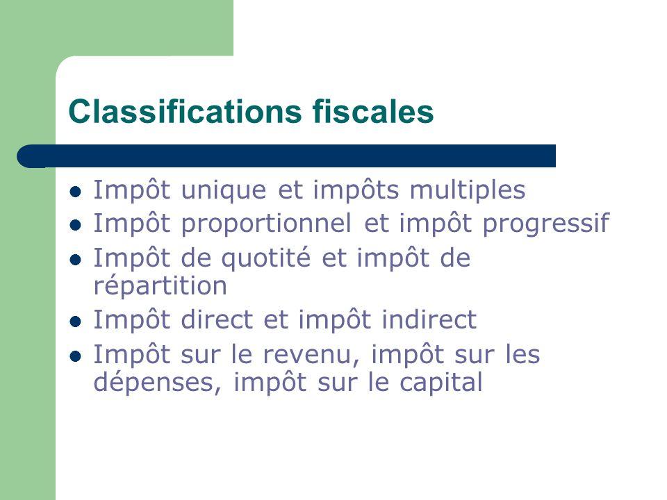 Classifications fiscales  Impôt unique et impôts multiples  Impôt proportionnel et impôt progressif  Impôt de quotité et impôt de répartition  Impôt direct et impôt indirect  Impôt sur le revenu, impôt sur les dépenses, impôt sur le capital