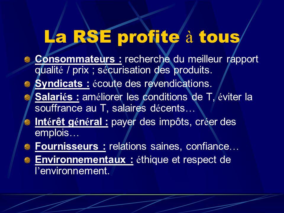 La RSE profite à tous Consommateurs : recherche du meilleur rapport qualit é / prix ; s é curisation des produits. Syndicats : é coute des revendicati