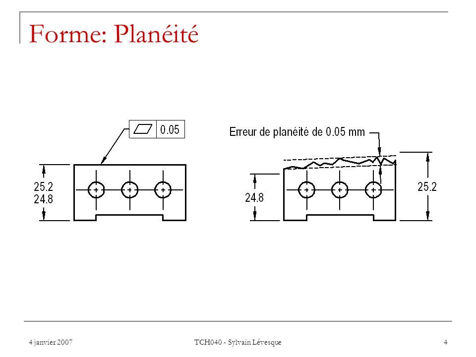 4 janvier 2007 TCH040 - Sylvain Lévesque 4 Forme: Planéité