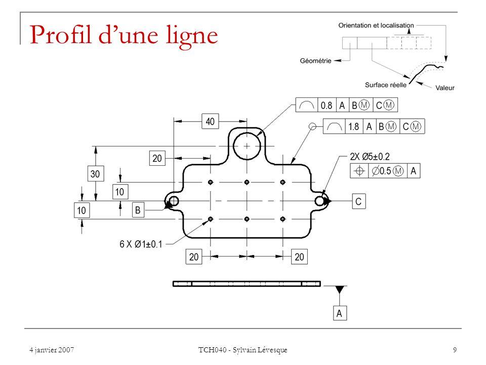 4 janvier 2007 TCH040 - Sylvain Lévesque 10 Profil d'une surface