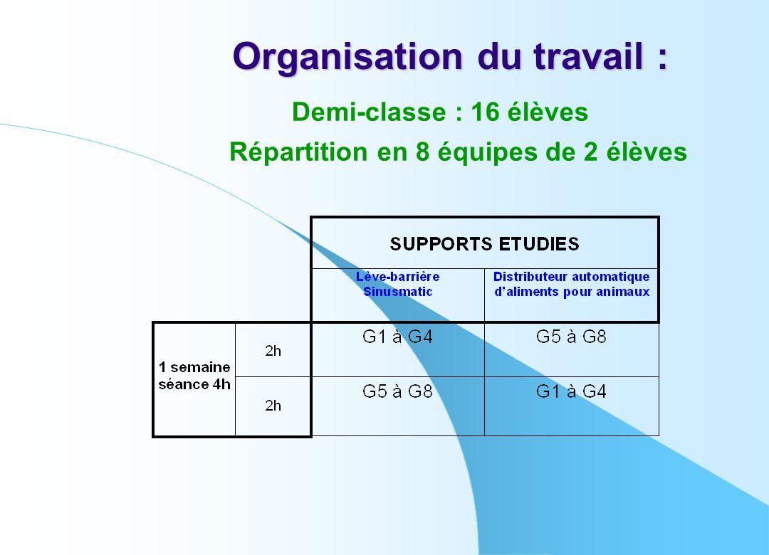 Organisation du travail : Demi-classe : 16 élèves Répartition en 8 équipes de 2 élèves