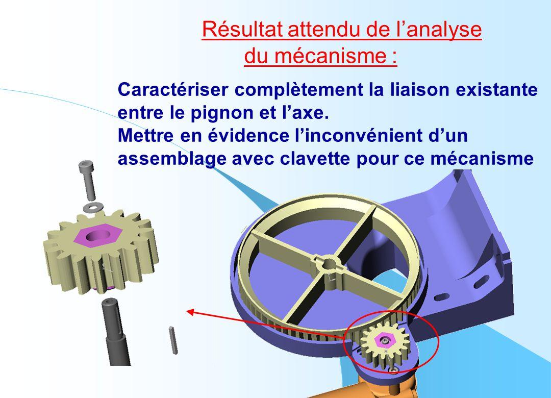 Résultat attendu de l'analyse du mécanisme : Caractériser complètement la liaison existante entre le pignon et l'axe. Mettre en évidence l'inconvénien