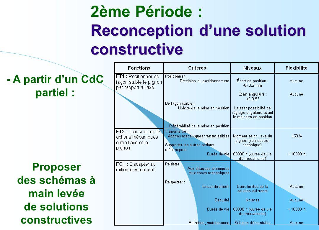 2ème Période : Reconception d'une solution constructive - A partir d'un CdC partiel : Proposer des schémas à main levée de solutions constructives