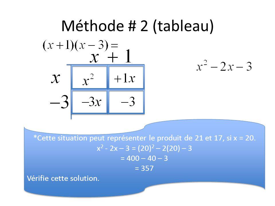 Méthode # 2 (tableau) *Cette situation peut représenter le produit de 21 et 17, si x = 20. x 2 - 2x – 3 = (20) 2 – 2(20) – 3 = 400 – 40 – 3 = 357 Véri