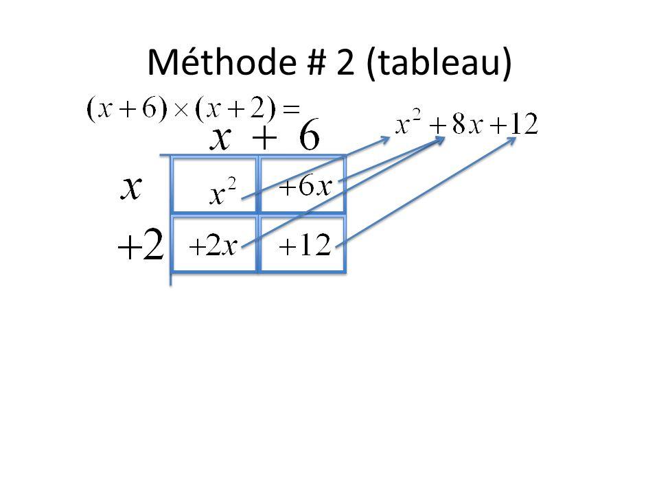 Utilise la méthode de ton choix pour multiplier les binômes.