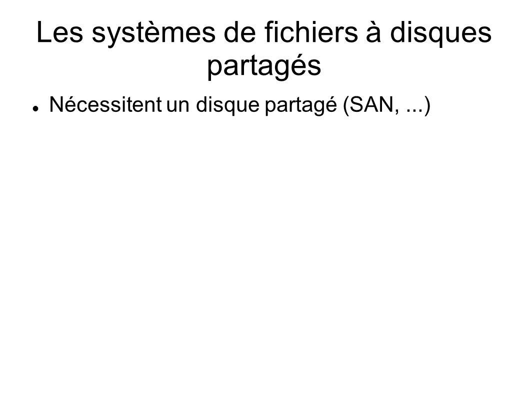 Les systèmes de fichiers à disques partagés  Nécessitent un disque partagé (SAN,...)