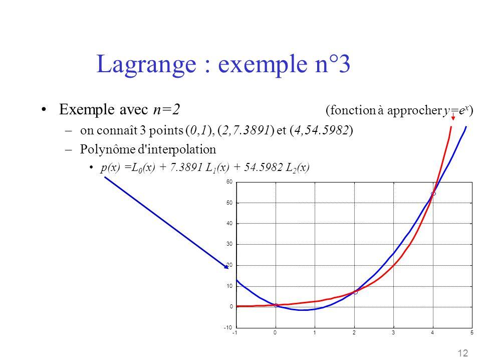 12 012345 -10 0 10 20 30 40 50 60 Lagrange : exemple n°3 •Exemple avec n=2 (fonction à approcher y=e x ) –on connaît 3 points (0,1), (2,7.3891) et (4,