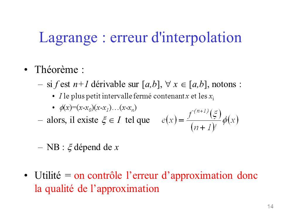 14 Lagrange : erreur d'interpolation •Théorème : –si f est n+1 dérivable sur [a,b],  x  [a,b], notons : •I le plus petit intervalle fermé contenant