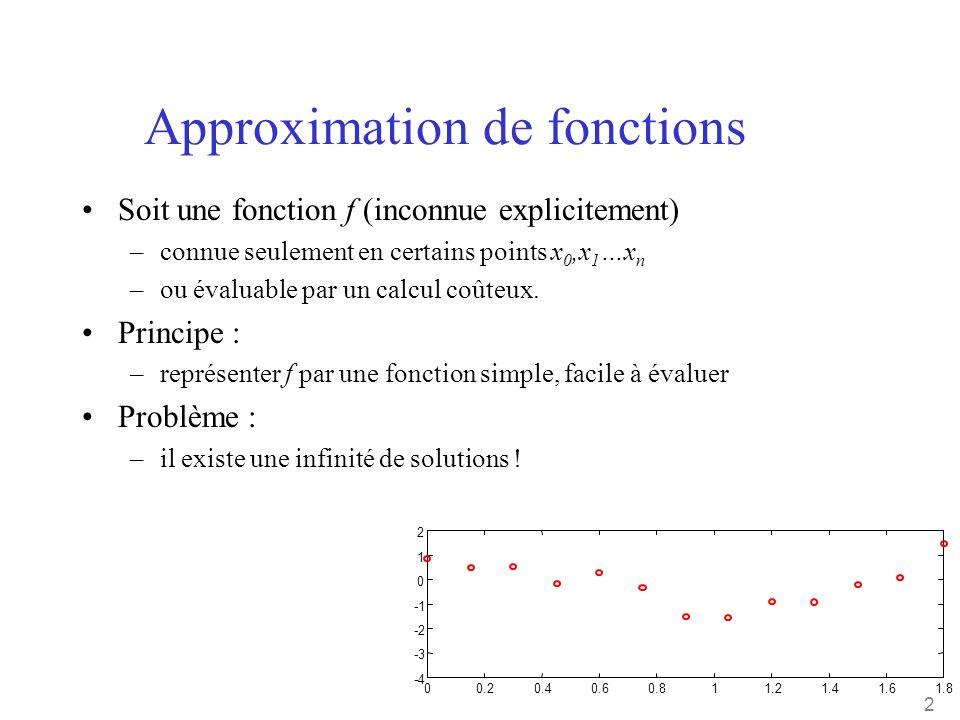 2 00.20.40.60.811.21.41.61.8 -4 -3 -2 0 1 2 Approximation de fonctions •Soit une fonction f (inconnue explicitement) –connue seulement en certains poi
