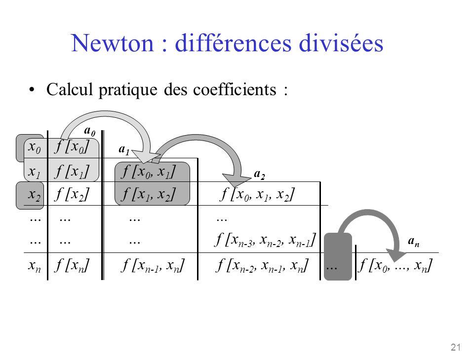 21 Newton : différences divisées a0a0 a1a1 a2a2 anan •Calcul pratique des coefficients : x 0 f [x 0 ] x 1 f [x 1 ]f [x 0, x 1 ] x 2 f [x 2 ] f [x 1, x