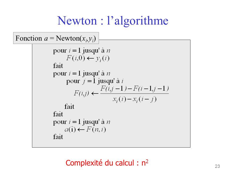 23 Newton : l'algorithme Complexité du calcul : n 2 Fonction a = Newton(x i,y i )