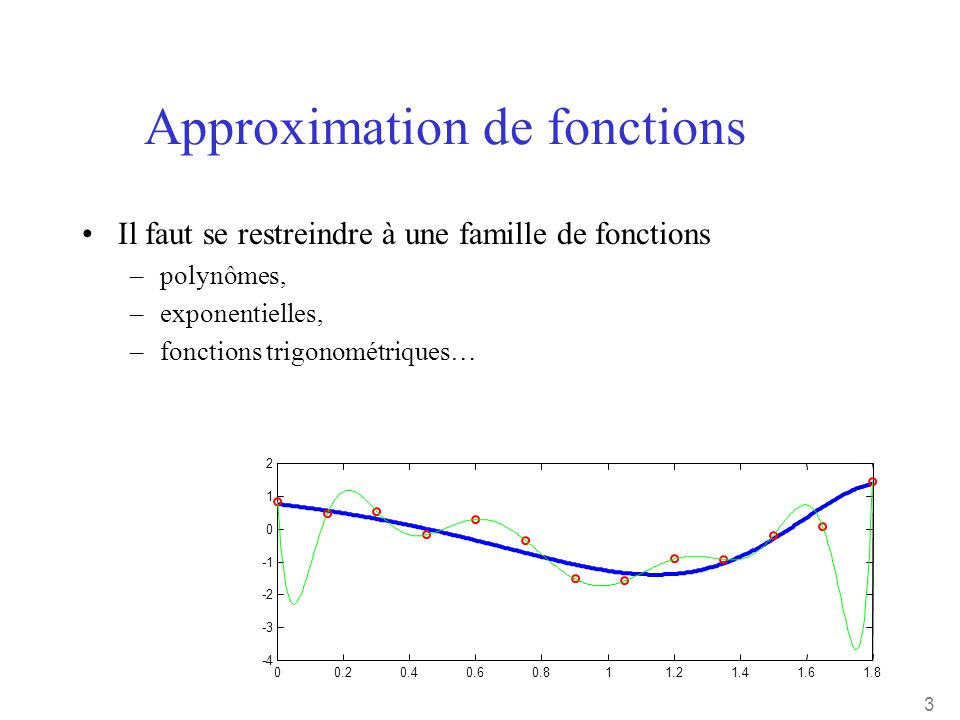 34 Conclusion •Interpolation polynomiale –évaluer la fonction en un point : Polynôme de Lagrange -> méthode de Neville –compiler la fonction : Polynôme de Newton •Interpolation polynomiale par morceau : splines –spline cubique d'interpolation –spline cubique d'approximation (on régularise) –b spline –spline généralisée : splines gausiènnes (multidimensionelle) •approximation - apprentissage