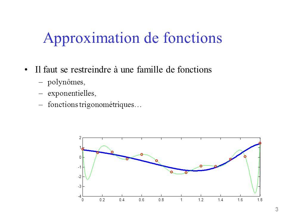 3 00.20.40.60.811.21.41.61.8 -4 -3 -2 0 1 2 Approximation de fonctions •Il faut se restreindre à une famille de fonctions –polynômes, –exponentielles,