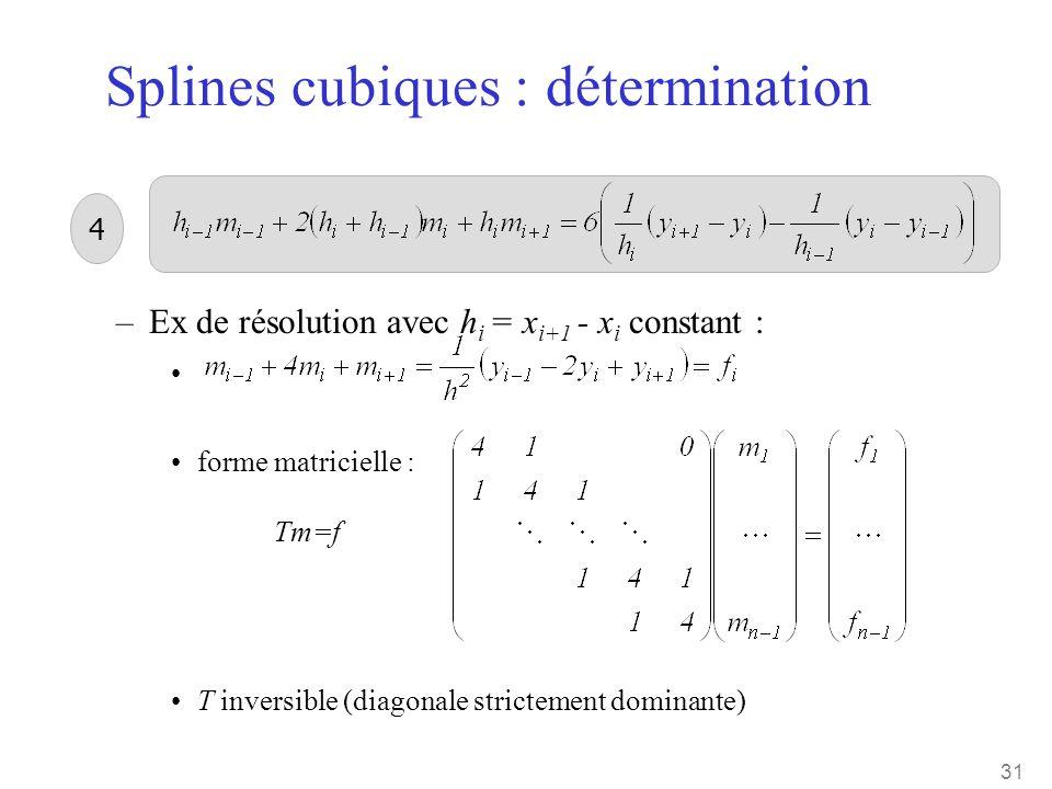31 Splines cubiques : détermination –Ex de résolution avec h i = x i+1 - x i constant : • •forme matricielle : Tm=f •T inversible (diagonale stricteme