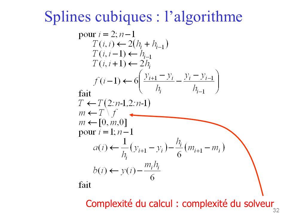 32 Splines cubiques : l'algorithme Complexité du calcul : complexité du solveur
