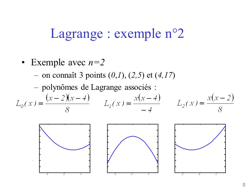 9 Lagrange : exemple n°2 •Exemple avec n=2 –on connaît 3 points (0,1), (2,5) et (4,17) –polynômes de Lagrange associés : 024 - 024024