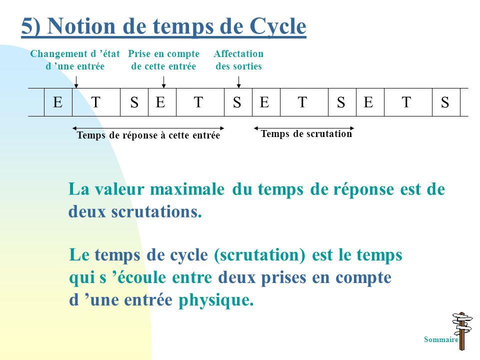 4) Notion de Cycle de Scrutation Traitement interne 1 %I 2 Traitement du programme 3 %Q 4 Traitement interne %I Traitement du programme %Q 1 2 3 4 Traitement interne: - Surveillance de l 'automate - Détection RUN/STOP - Echanges avec le terminal de programmation 1 Acquisition des Entrées: - Ecriture en mémoire de l 'état des informations présentes sur les entrées des modules TOR.