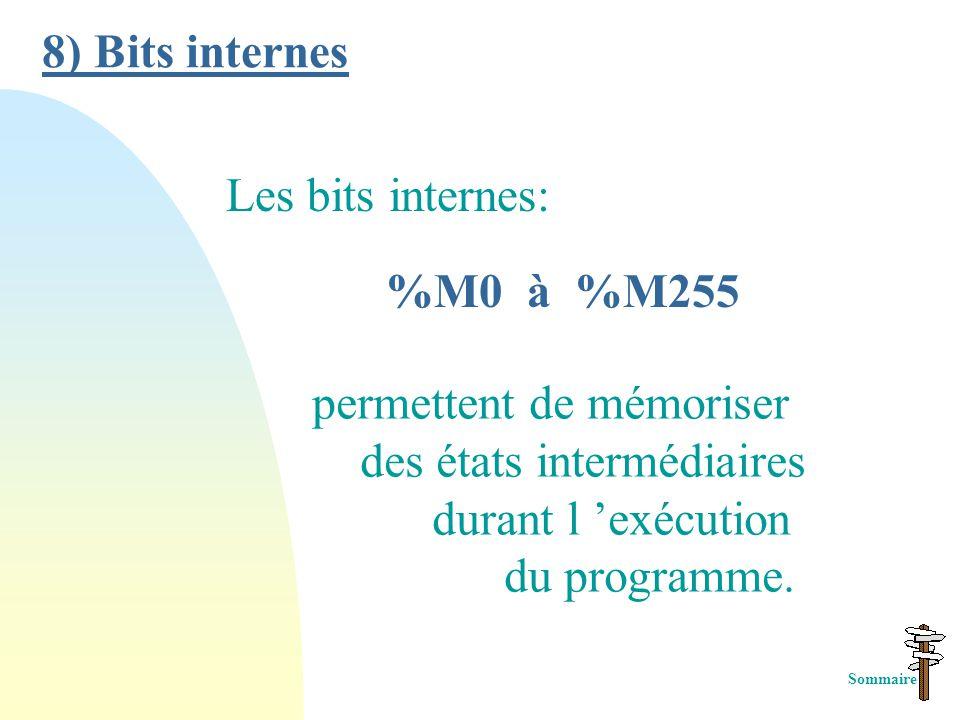 7) Principe d 'exécution d 'un réseau LD Un réseau à contact aussi appelé rung est scruté selon les règles suivantes: Règle 1: La scrutation commence