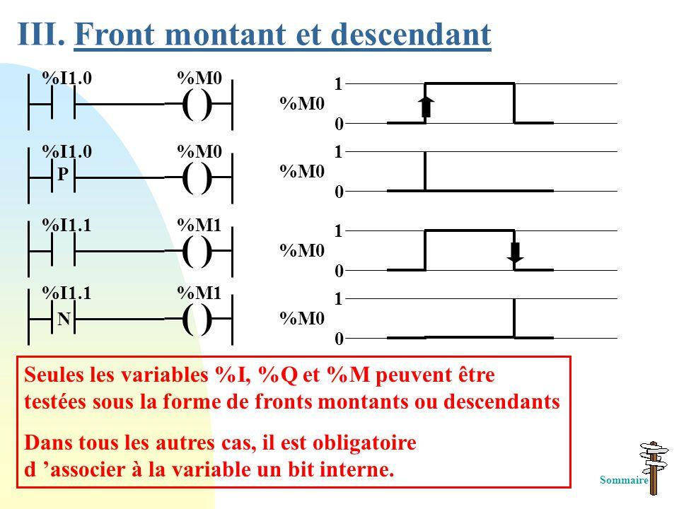 Lors d 'une coupure secteur, le bit %S1 est positionné à 1. Pour réinitialiser toutes les variables lors du retour du secteur, le bit %S1 doit positio