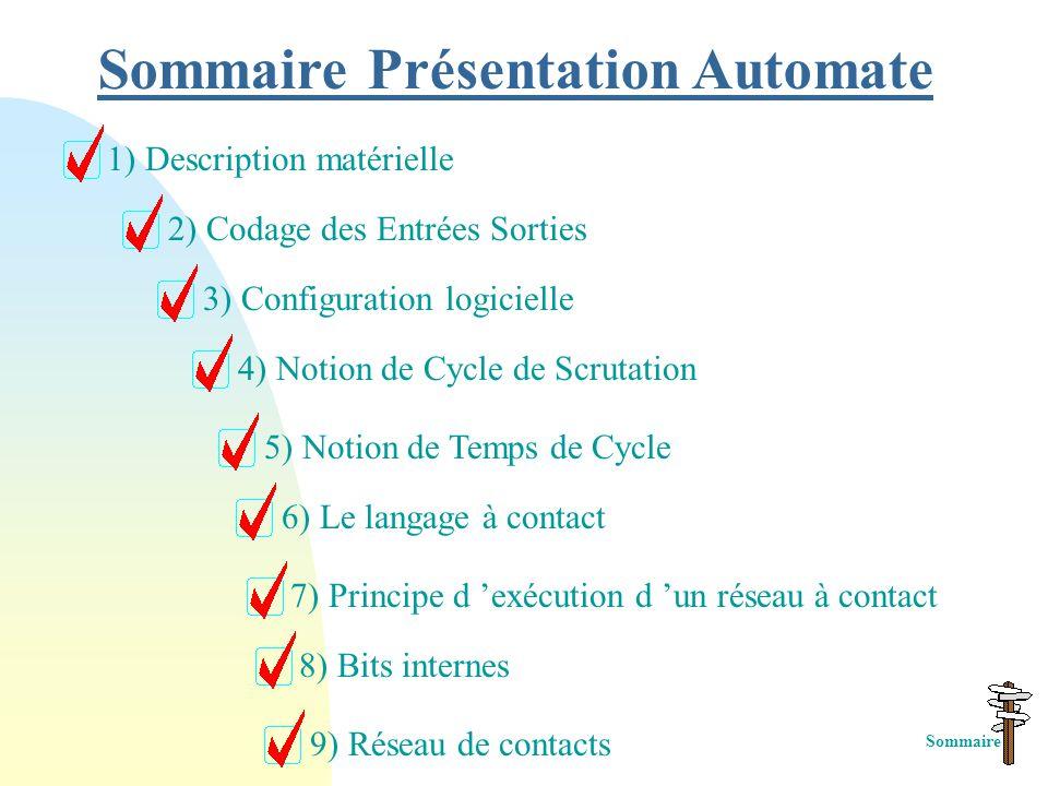 I.Présentation de l 'automate II. Initialisation de l 'automate III.