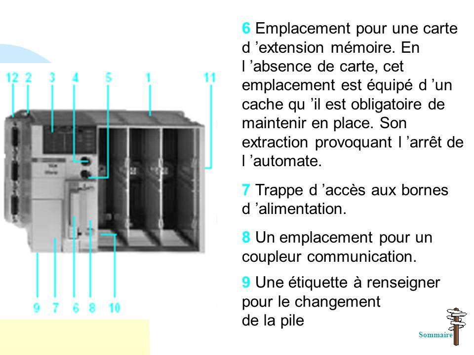 1) Description matérielle 1 Un bac de base à 3 emplacements disponibles intégrant l 'alimentation, le processeur et sa mémoire de base. 2 Quatre trous