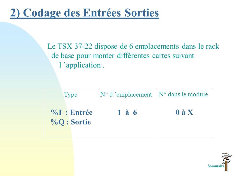 2) Codage des Entrées Sorties Le TSX 37-22 dispose de 6 emplacements dans le rack de base pour monter différentes cartes suivant l 'application.