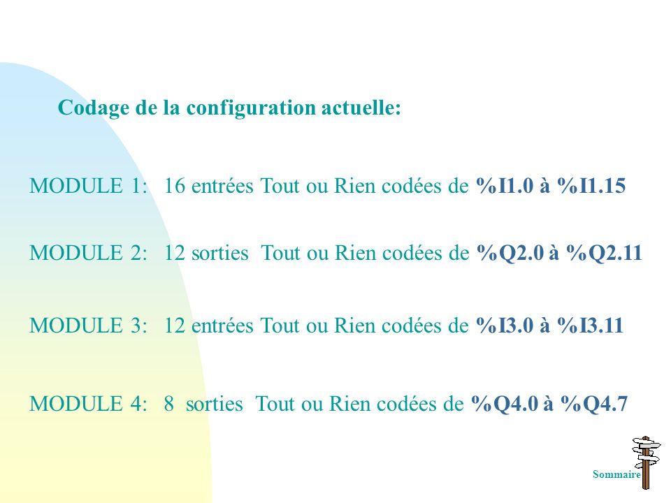 Codage de la configuration actuelle: MODULE 1:16 entrées Tout ou Rien codées de %I1.0 à %I1.15 MODULE 2:12 sorties Tout ou Rien codées de %Q2.0 à %Q2.11 MODULE 3:12 entrées Tout ou Rien codées de %I3.0 à %I3.11 MODULE 4:8 sorties Tout ou Rien codées de %Q4.0 à %Q4.7 Sommaire