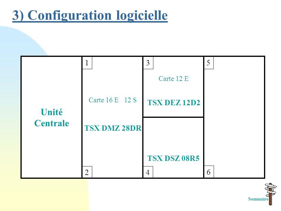 3) Configuration logicielle Unité Centrale 5 6 Carte 16 E 12 S TSX DMZ 28DR 1 2 3 Carte 12 E TSX DEZ 12D2 4 TSX DSZ 08R5 Sommaire