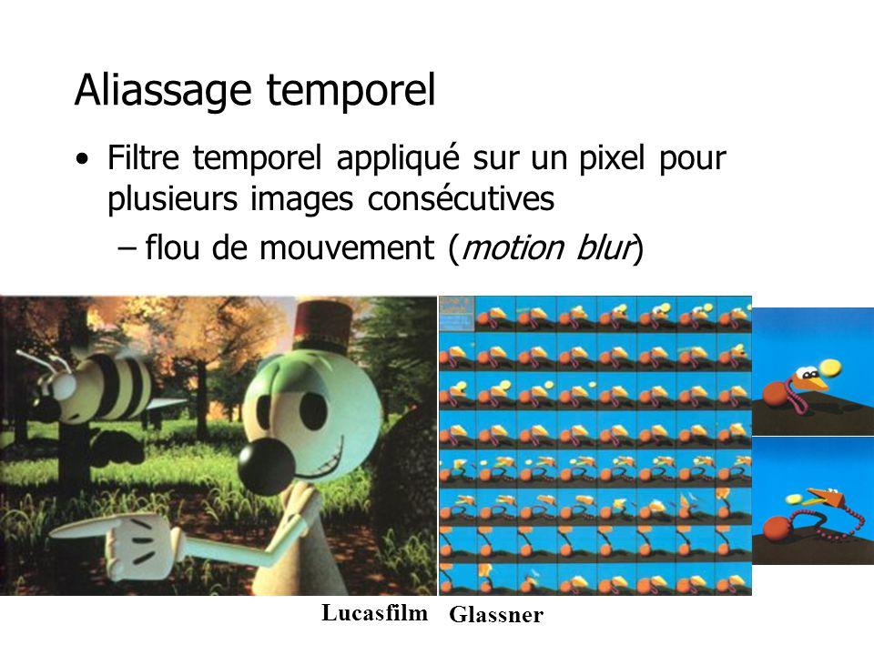 Aliassage temporel •Filtre temporel appliqué sur un pixel pour plusieurs images consécutives –flou de mouvement (motion blur) Lucasfilm Glassner