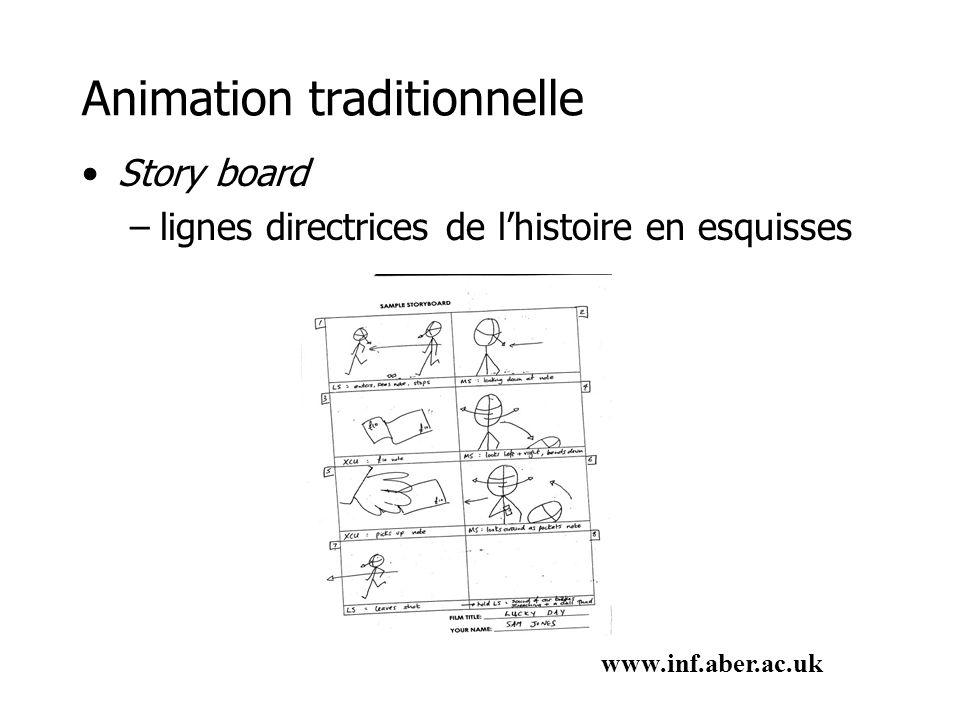 Animation traditionnelle •Story board –lignes directrices de l'histoire en esquisses www.inf.aber.ac.uk