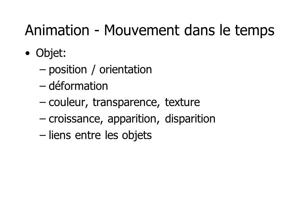 Animation - Mouvement dans le temps •Objet: –position / orientation –déformation –couleur, transparence, texture –croissance, apparition, disparition –liens entre les objets