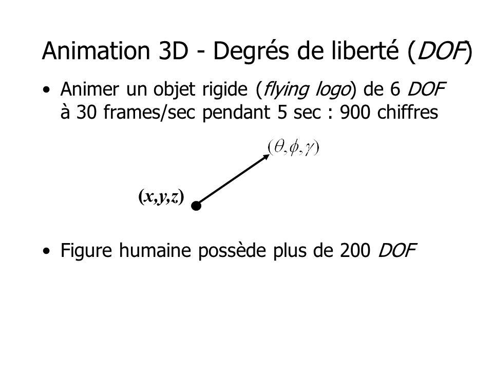 Animation 3D - Degrés de liberté (DOF) •Animer un objet rigide (flying logo) de 6 DOF à 30 frames/sec pendant 5 sec : 900 chiffres •Figure humaine pos